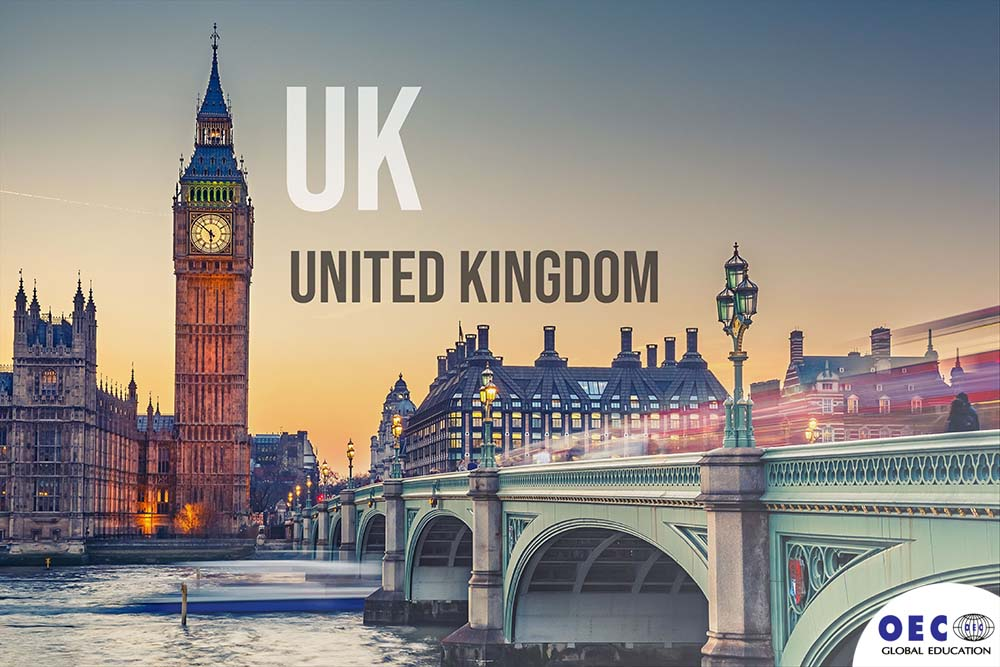 ข้อมูลประเทศอังกฤษ สหราชอาณาจักร